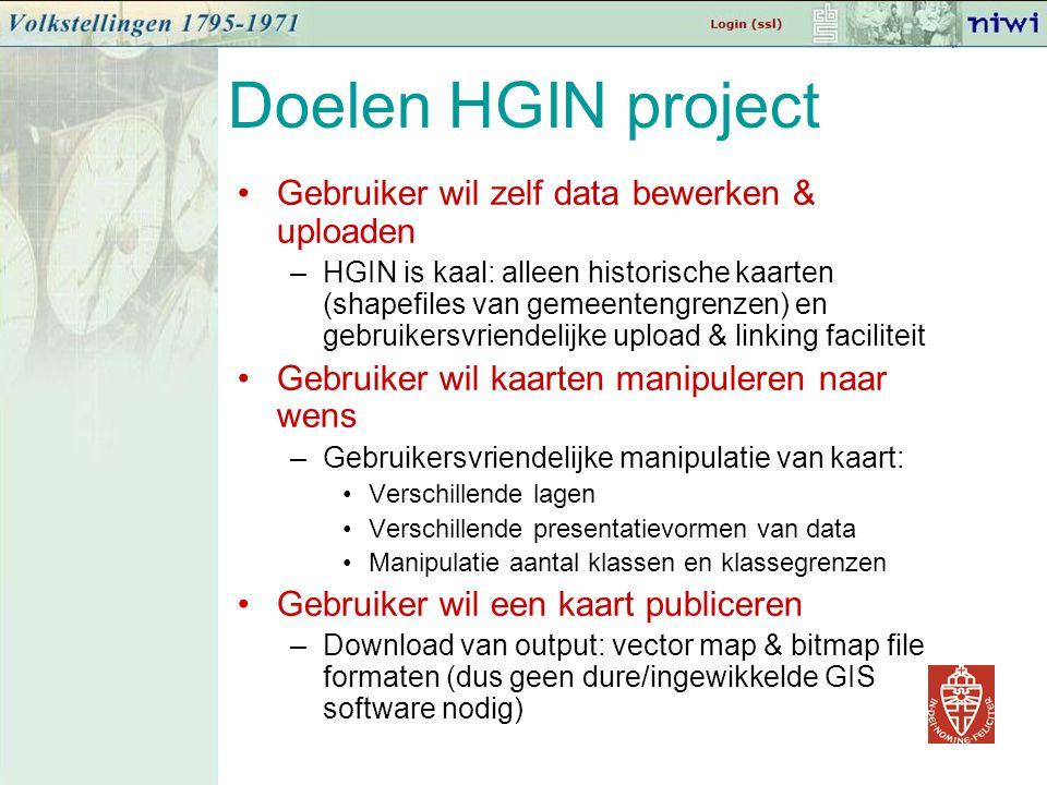 Gebruiker wil zelf data bewerken & uploaden –HGIN is kaal: alleen historische kaarten (shapefiles van gemeentengrenzen) en gebruikersvriendelijke uplo