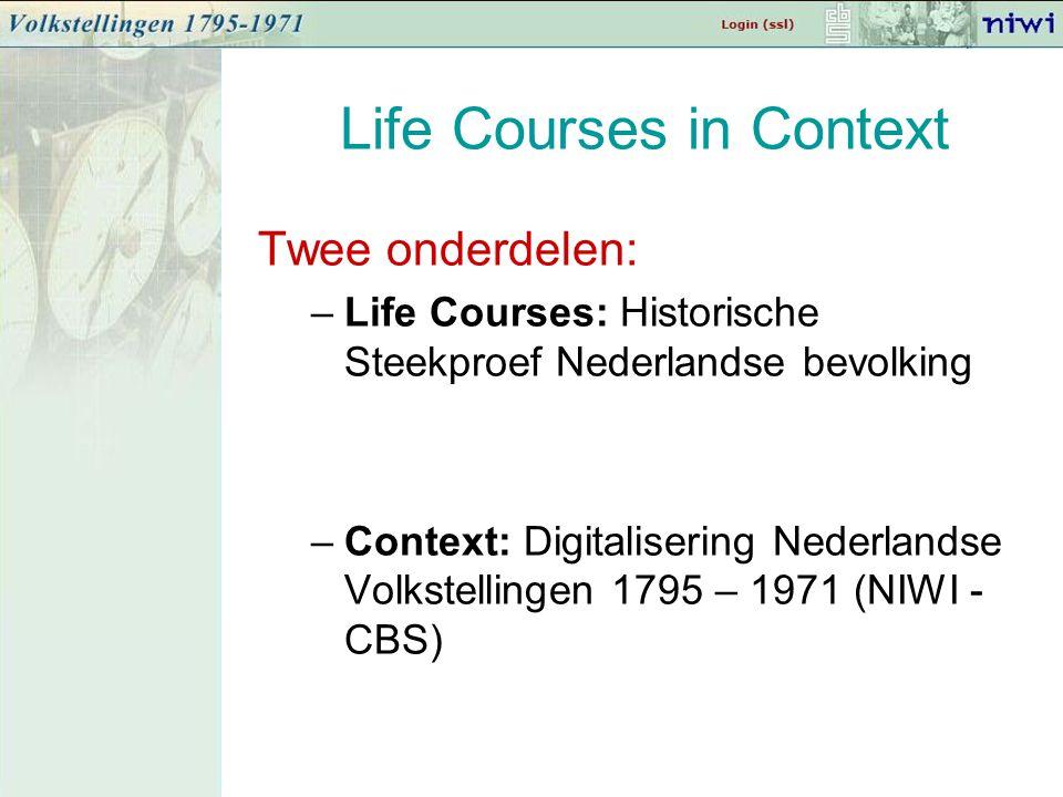 Life Courses in Context Twee onderdelen: –Life Courses: Historische Steekproef Nederlandse bevolking –Context: Digitalisering Nederlandse Volkstellingen 1795 – 1971 (NIWI - CBS)