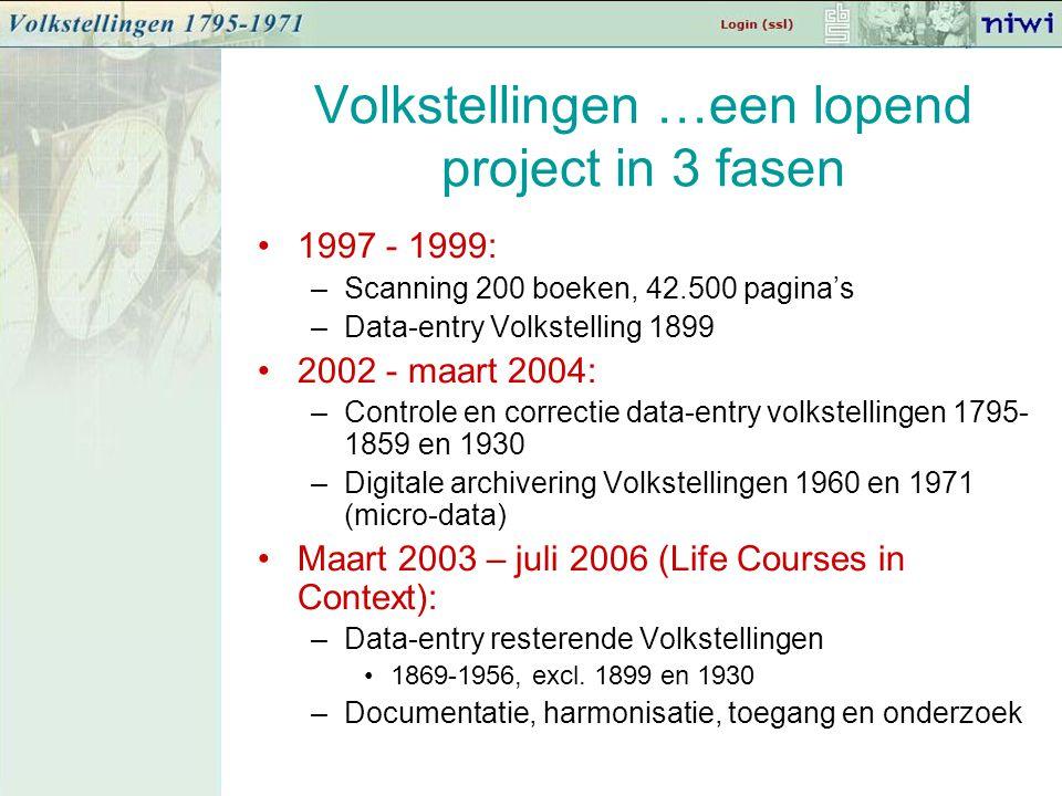 Volkstellingen …een lopend project in 3 fasen 1997 - 1999: –Scanning 200 boeken, 42.500 pagina's –Data-entry Volkstelling 1899 2002 - maart 2004: –Con