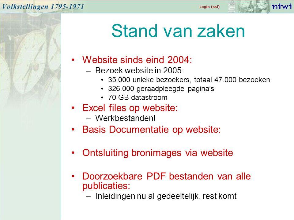 Stand van zaken Website sinds eind 2004: –Bezoek website in 2005: 35.000 unieke bezoekers, totaal 47.000 bezoeken 326.000 geraadpleegde pagina's 70 GB datastroom Excel files op website: –Werkbestanden.