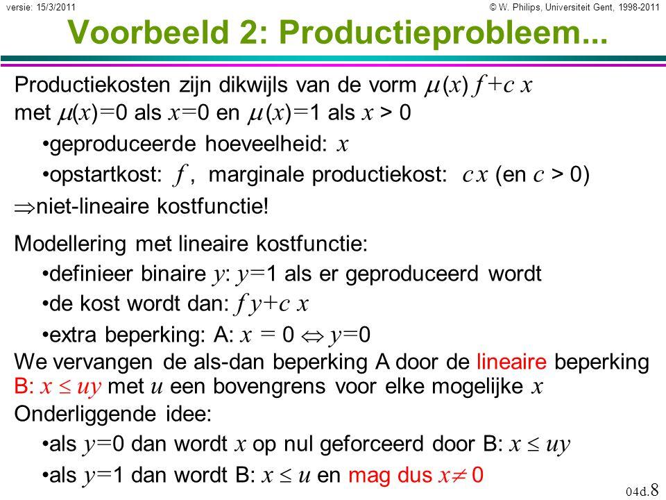 © W. Philips, Universiteit Gent, 1998-2011versie: 15/3/2011 04d.