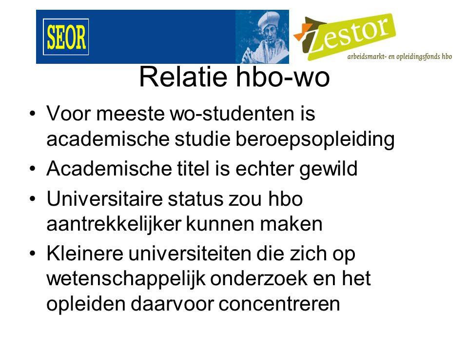 Relatie hbo-wo Voor meeste wo-studenten is academische studie beroepsopleiding Academische titel is echter gewild Universitaire status zou hbo aantrekkelijker kunnen maken Kleinere universiteiten die zich op wetenschappelijk onderzoek en het opleiden daarvoor concentreren