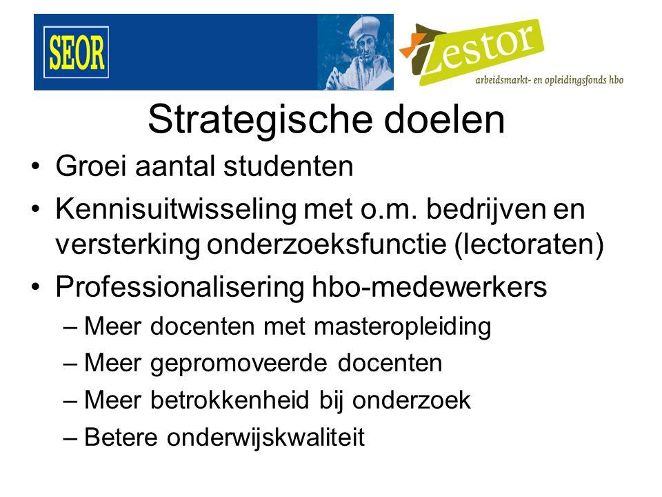 Strategische doelen Groei aantal studenten Kennisuitwisseling met o.m.
