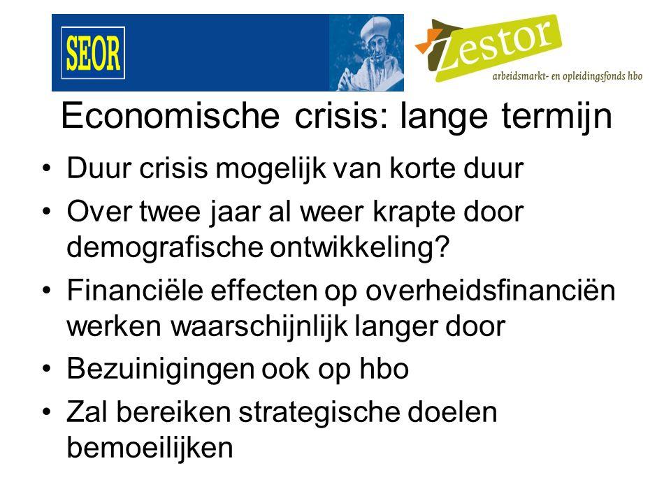 Economische crisis: lange termijn Duur crisis mogelijk van korte duur Over twee jaar al weer krapte door demografische ontwikkeling.