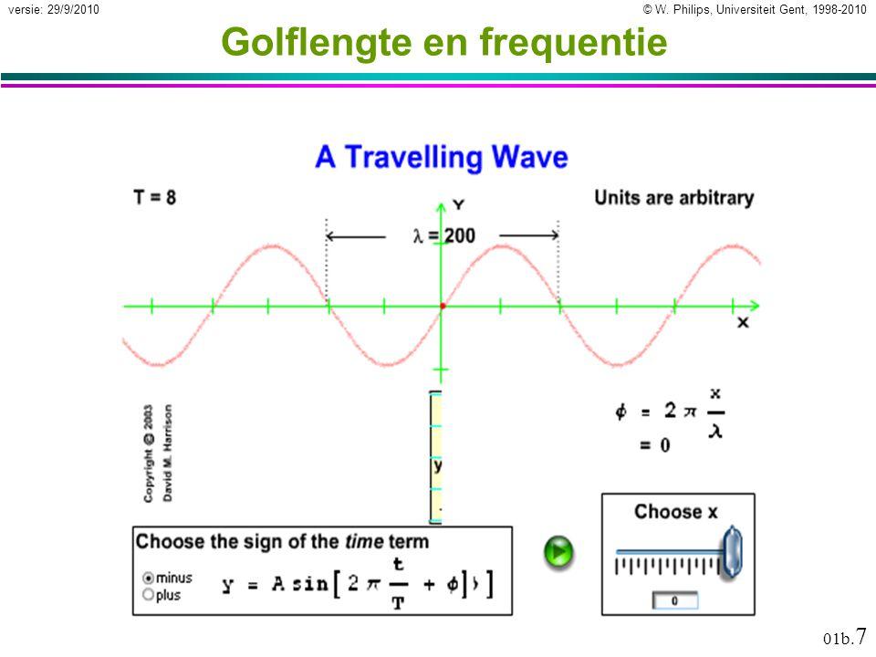 © W. Philips, Universiteit Gent, 1998-2010versie: 29/9/2010 01b. 7 Golflengte en frequentie