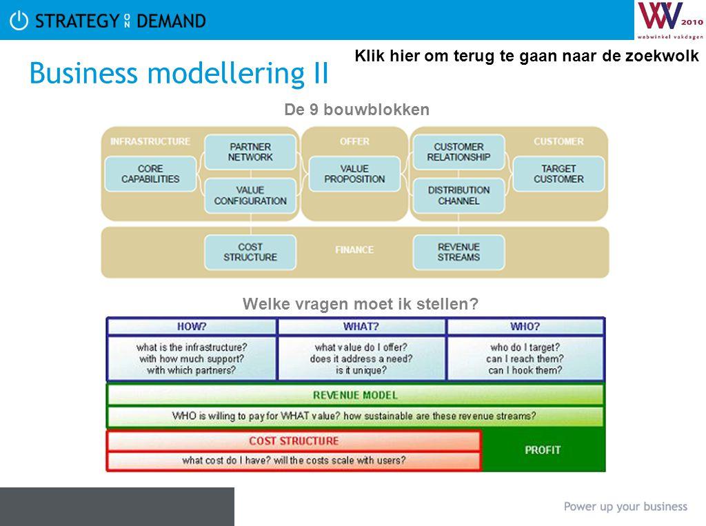 Business modellering II De 9 bouwblokken Welke vragen moet ik stellen? Klik hier om terug te gaan naar de zoekwolk
