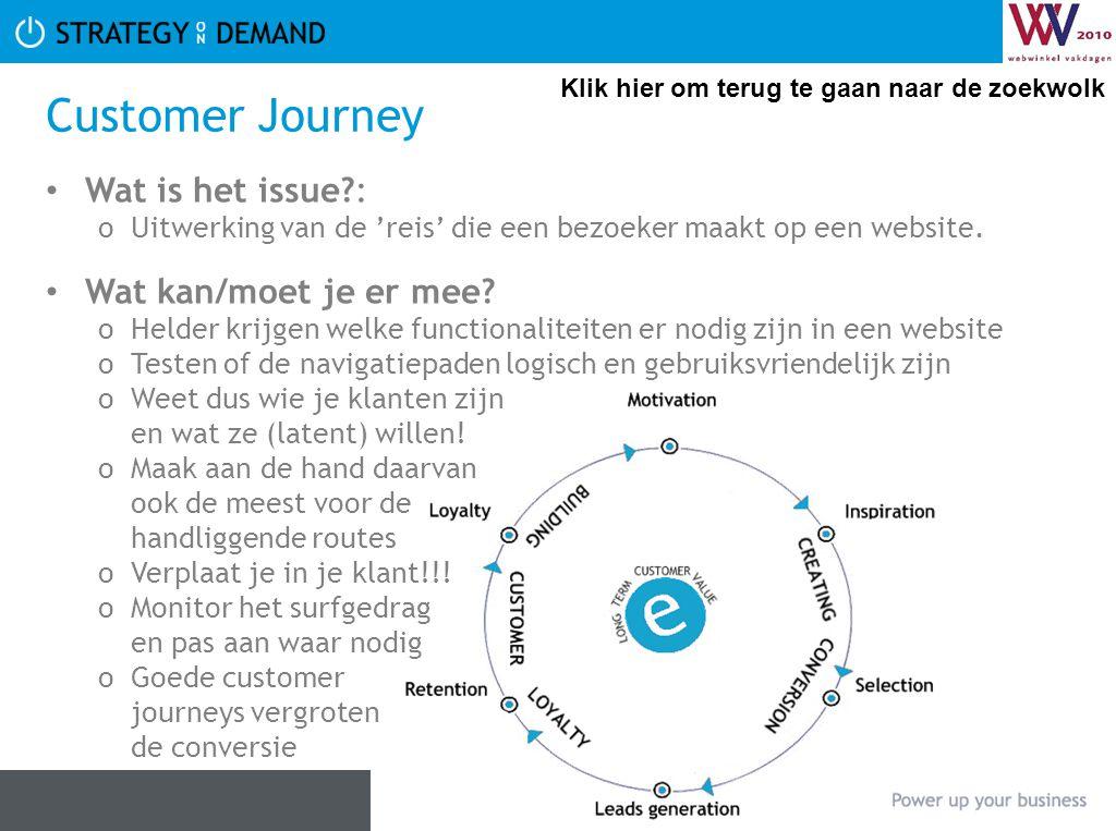 Customer Journey Wat is het issue?: oUitwerking van de 'reis' die een bezoeker maakt op een website. Wat kan/moet je er mee? oHelder krijgen welke fun
