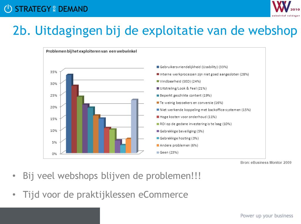 2b. Uitdagingen bij de exploitatie van de webshop Bij veel webshops blijven de problemen!!! Tijd voor de praktijklessen eCommerce Bron: eBusiness Moni