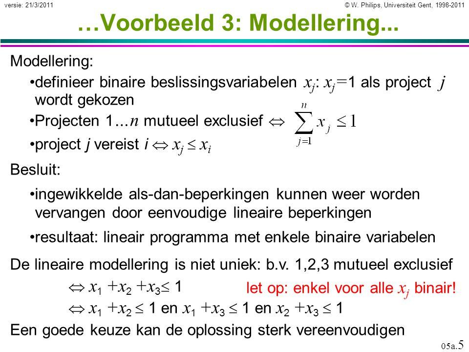© W. Philips, Universiteit Gent, 1998-2011versie: 21/3/2011 05a.