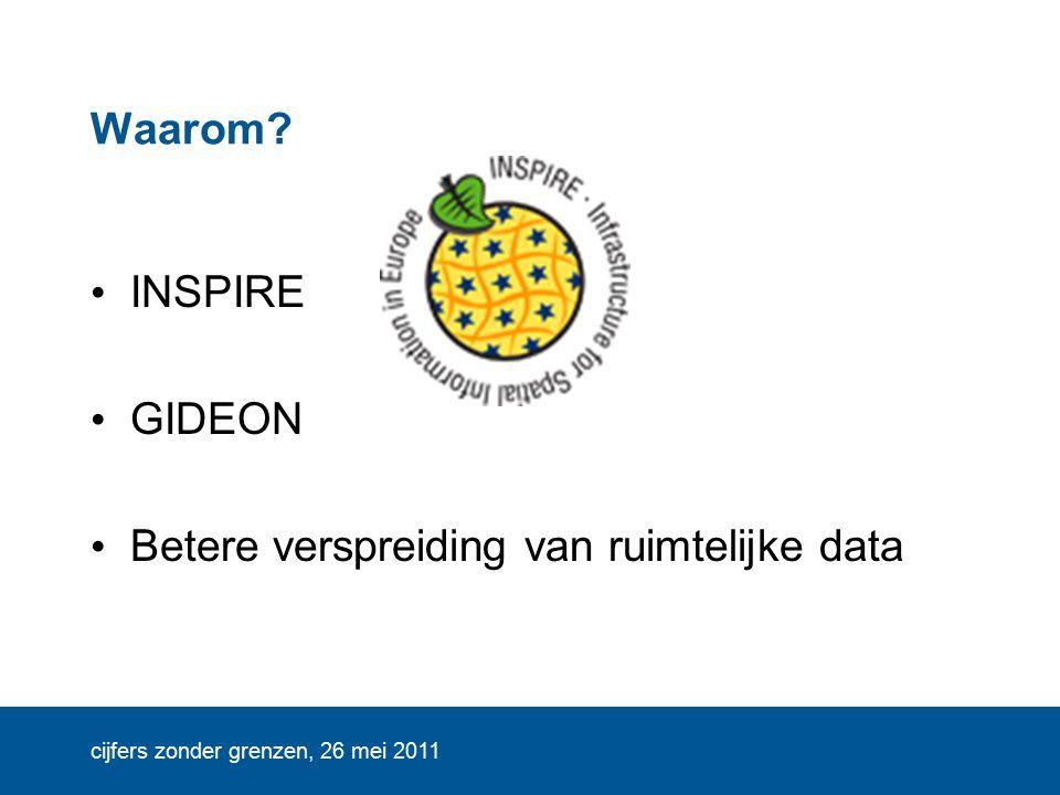 cijfers zonder grenzen, 26 mei 2011 Waarom INSPIRE GIDEON Betere verspreiding van ruimtelijke data