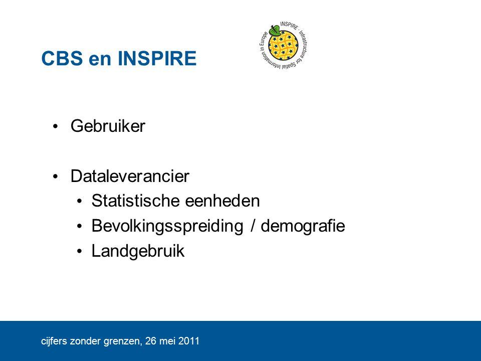cijfers zonder grenzen, 26 mei 2011 CBS en INSPIRE Gebruiker Dataleverancier Statistische eenheden Bevolkingsspreiding / demografie Landgebruik
