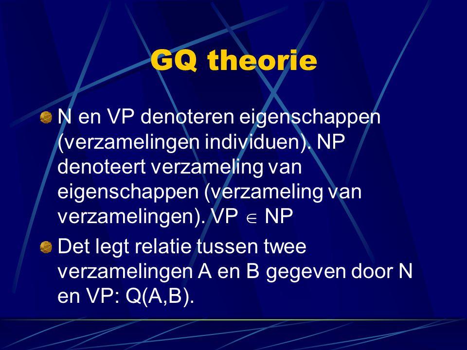 GQ theorie N en VP denoteren eigenschappen (verzamelingen individuen). NP denoteert verzameling van eigenschappen (verzameling van verzamelingen). VP