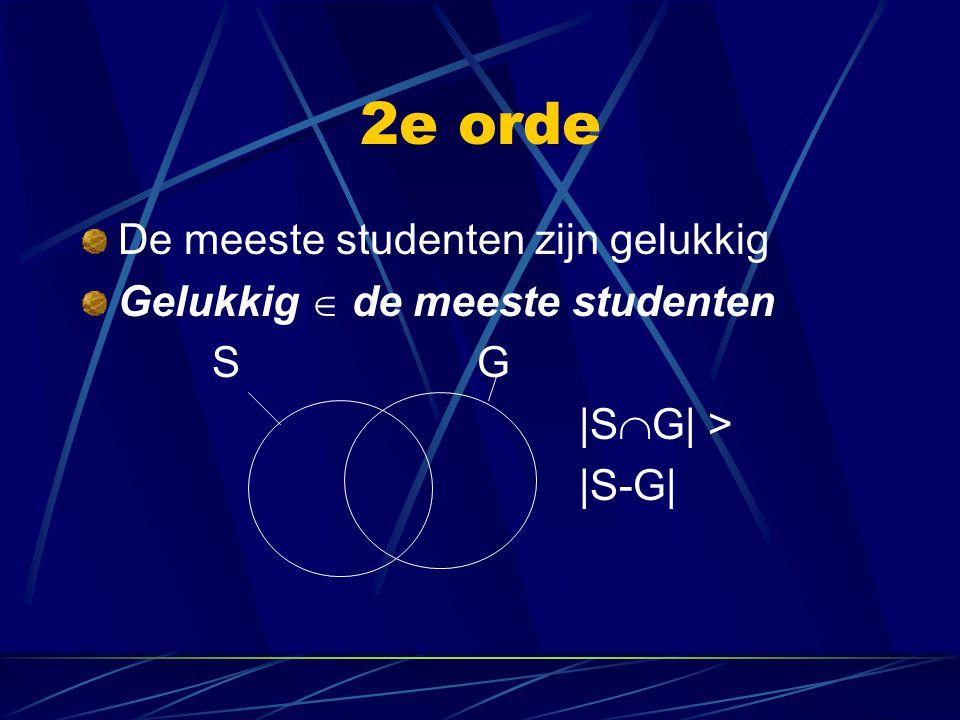 2e orde De meeste studenten zijn gelukkig Gelukkig  de meeste studenten S G |S  G| > |S-G|