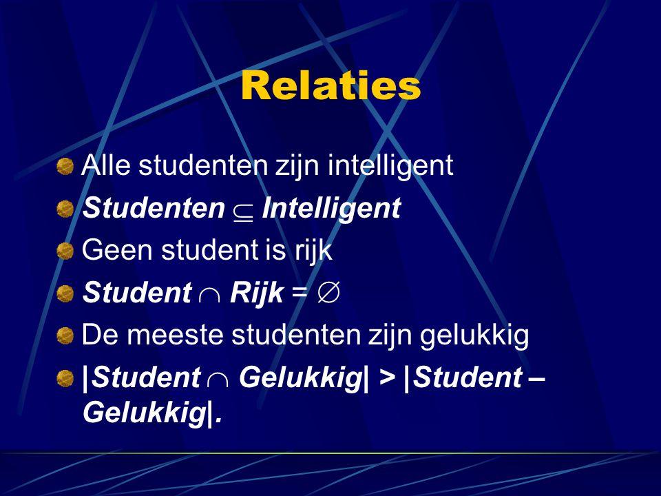 Relaties Alle studenten zijn intelligent Studenten  Intelligent Geen student is rijk Student  Rijk =  De meeste studenten zijn gelukkig |Student 