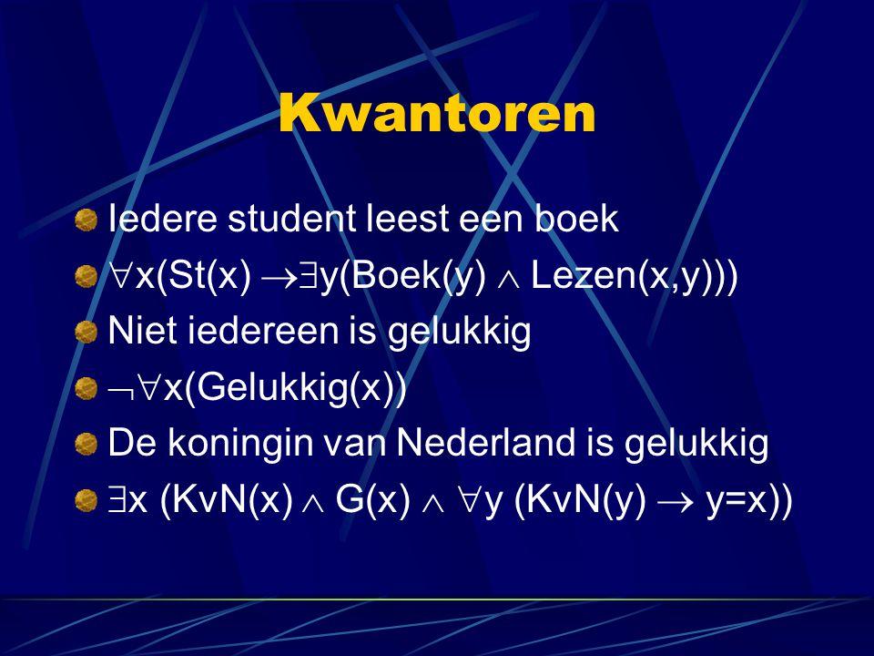 Kwantoren Iedere student leest een boek  x(St(x)  y(Boek(y)  Lezen(x,y))) Niet iedereen is gelukkig  x(Gelukkig(x)) De koningin van Nederland is