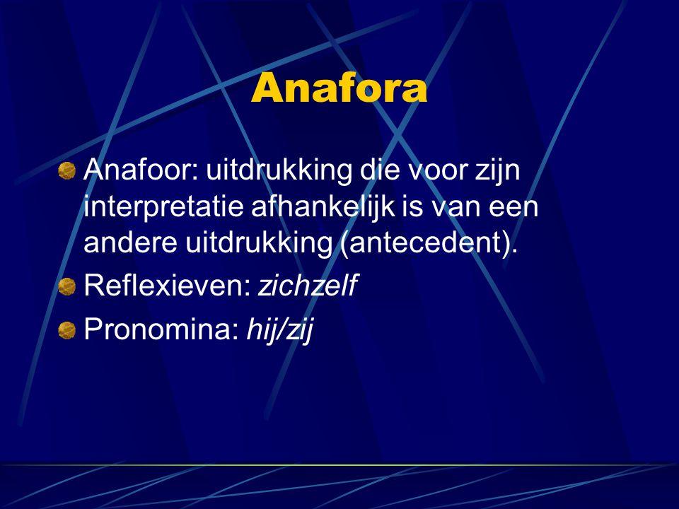 Anafora Anafoor: uitdrukking die voor zijn interpretatie afhankelijk is van een andere uitdrukking (antecedent). Reflexieven: zichzelf Pronomina: hij/