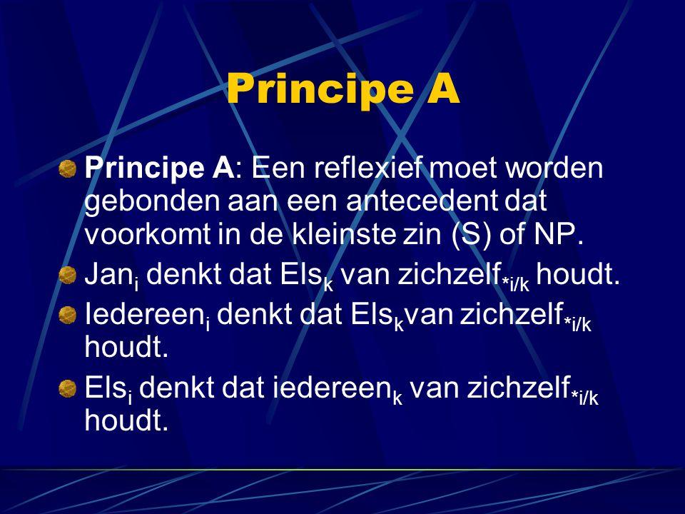 Principe A Principe A: Een reflexief moet worden gebonden aan een antecedent dat voorkomt in de kleinste zin (S) of NP. Jan i denkt dat Els k van zich
