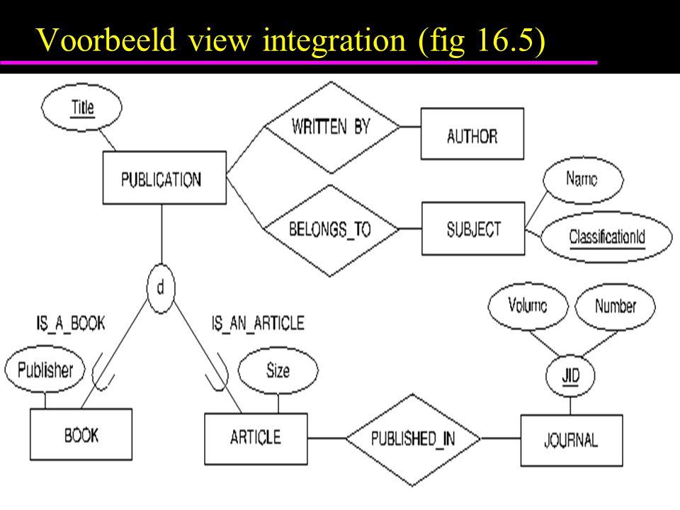 Voorbeeld view integration (fig 16.5)