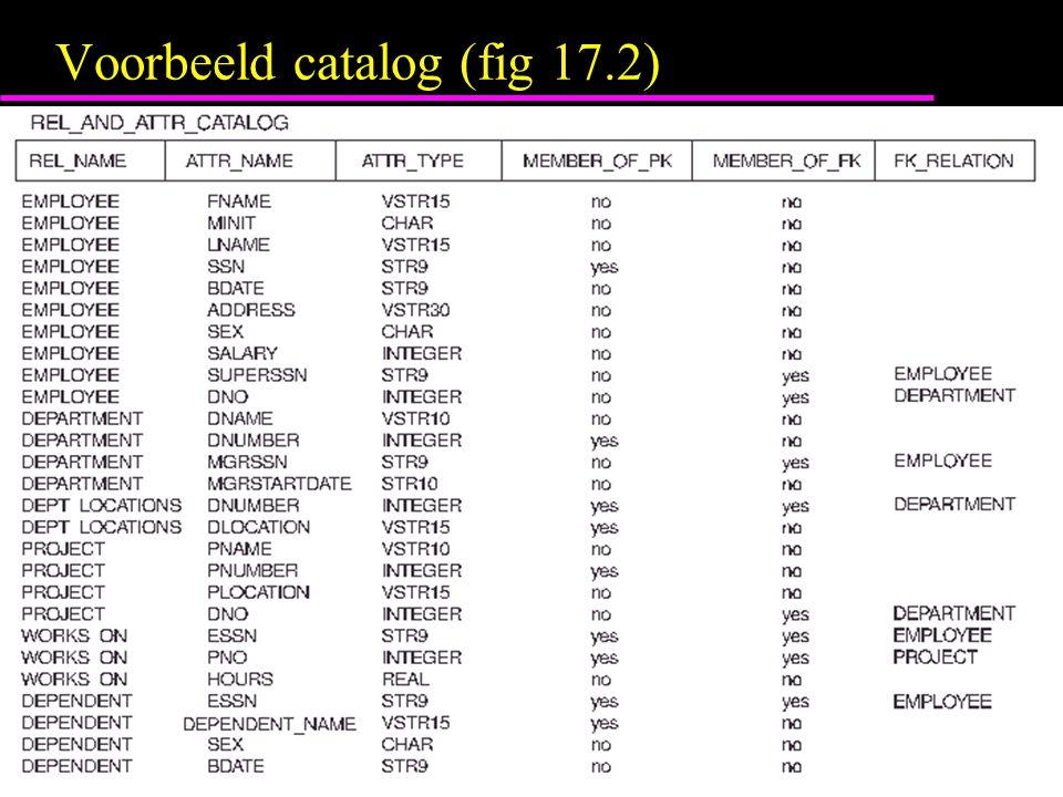 Voorbeeld catalog (fig 17.2)
