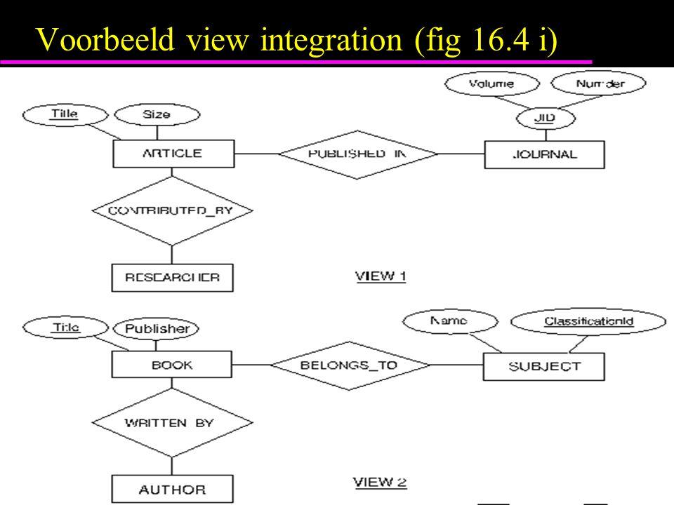 Voorbeeld view integration (fig 16.4 i)
