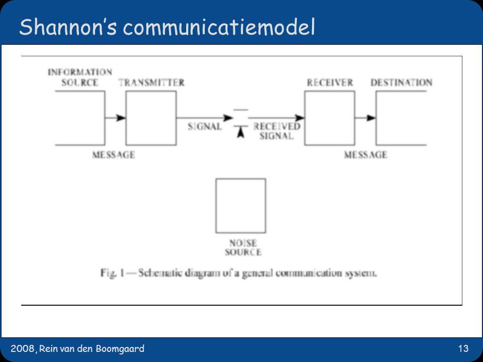 2008, Rein van den Boomgaard13 Shannon's communicatiemodel