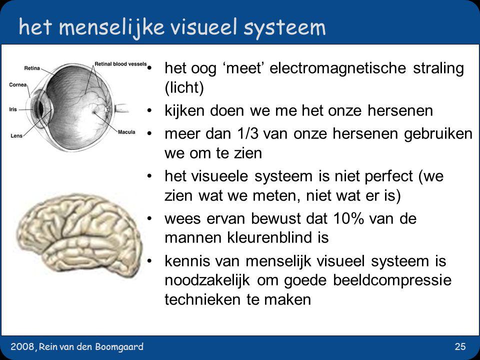 2008, Rein van den Boomgaard25 het menselijke visueel systeem het oog 'meet' electromagnetische straling (licht) kijken doen we me het onze hersenen meer dan 1/3 van onze hersenen gebruiken we om te zien het visueele systeem is niet perfect (we zien wat we meten, niet wat er is) wees ervan bewust dat 10% van de mannen kleurenblind is kennis van menselijk visueel systeem is noodzakelijk om goede beeldcompressie technieken te maken