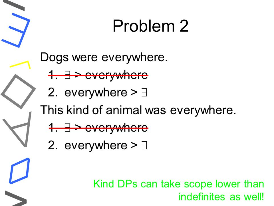    ◊ < > Problem 2 Dogs were everywhere.1.