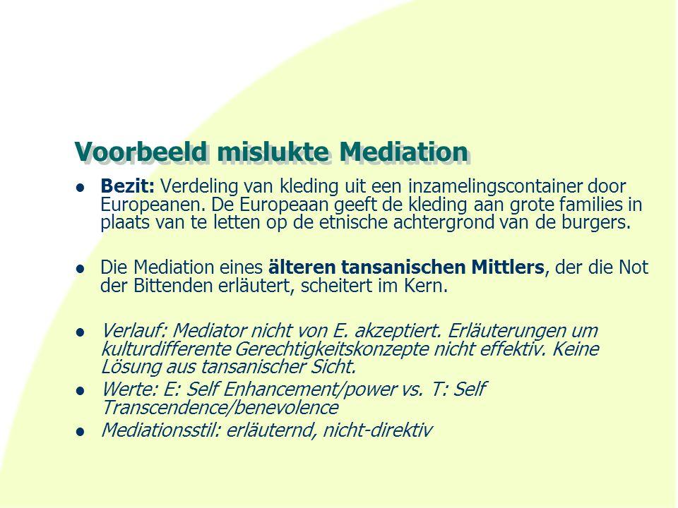 Voorbeeld mislukte Mediation Bezit: Verdeling van kleding uit een inzamelingscontainer door Europeanen. De Europeaan geeft de kleding aan grote famili