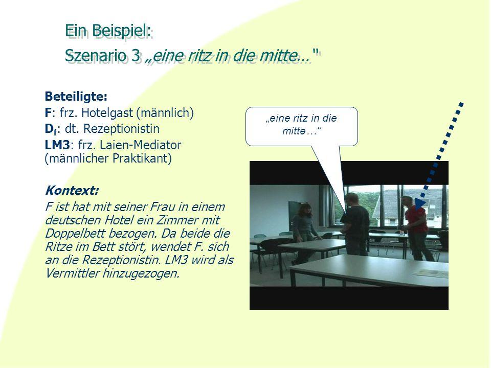 """Ein Beispiel: Szenario 3 """"eine ritz in die mitte…"""" Beteiligte: F: frz. Hotelgast (männlich) D f : dt. Rezeptionistin LM3: frz. Laien-Mediator (männlic"""