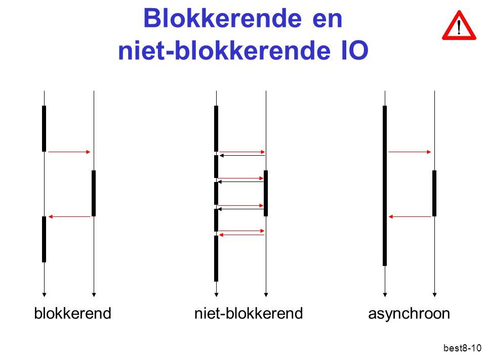 best8-10 Blokkerende en niet-blokkerende IO blokkerendniet-blokkerendasynchroon