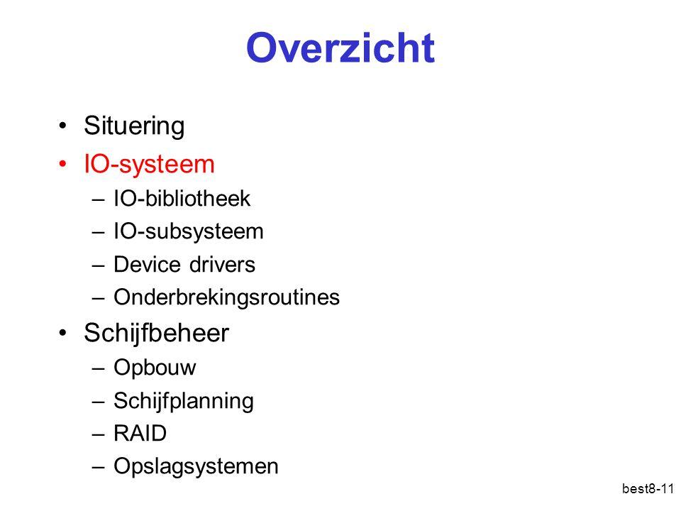 best8-11 Overzicht Situering IO-systeem –IO-bibliotheek –IO-subsysteem –Device drivers –Onderbrekingsroutines Schijfbeheer –Opbouw –Schijfplanning –RA