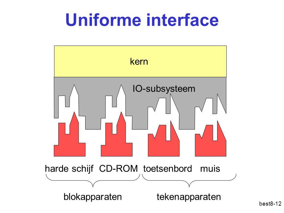 best8-12 Uniforme interface toetsenbordharde schijfCD-ROMmuis kern blokapparatentekenapparaten IO-subsysteem IO: subsysteem
