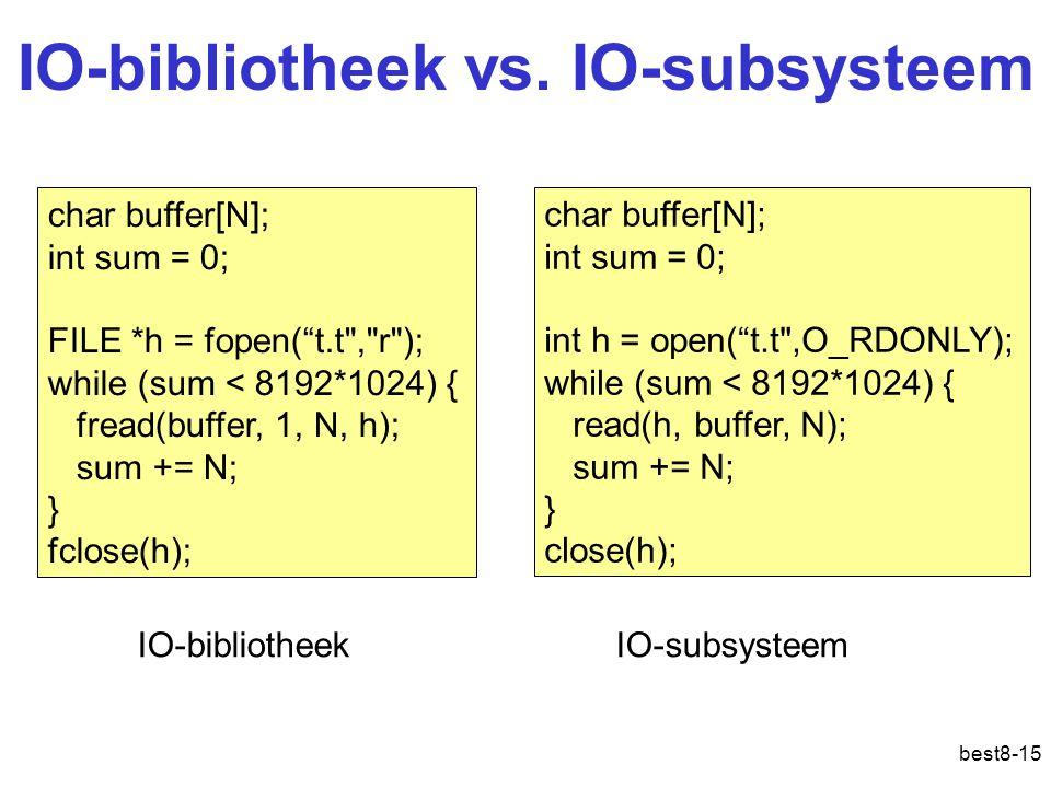 "best8-15 IO-bibliotheek vs. IO-subsysteem char buffer[N]; int sum = 0; int h = open(""t.t"
