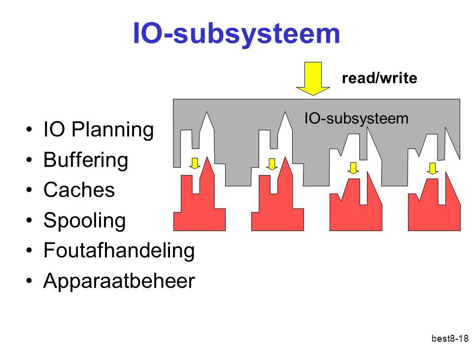 best8-18 IO-subsysteem IO Planning Buffering Caches Spooling Foutafhandeling Apparaatbeheer IO-subsysteem read/write