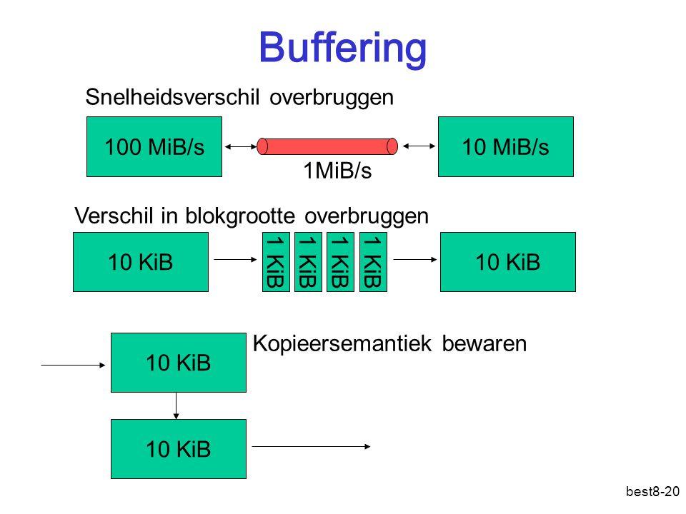 best8-20 Buffering 100 MiB/s10 MiB/s 10 KiB 1 KiB 10 KiB 1MiB/s Snelheidsverschil overbruggen Verschil in blokgrootte overbruggen Kopieersemantiek bew