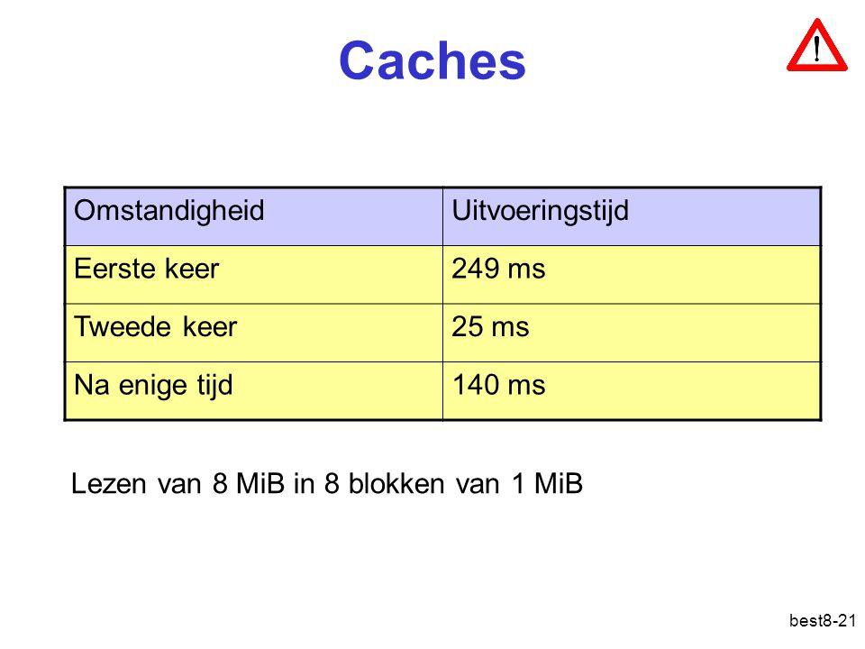 best8-21 Caches OmstandigheidUitvoeringstijd Eerste keer249 ms Tweede keer25 ms Na enige tijd140 ms Lezen van 8 MiB in 8 blokken van 1 MiB Bestandssys