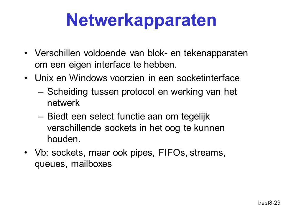 best8-29 Netwerkapparaten Verschillen voldoende van blok- en tekenapparaten om een eigen interface te hebben. Unix en Windows voorzien in een socketin
