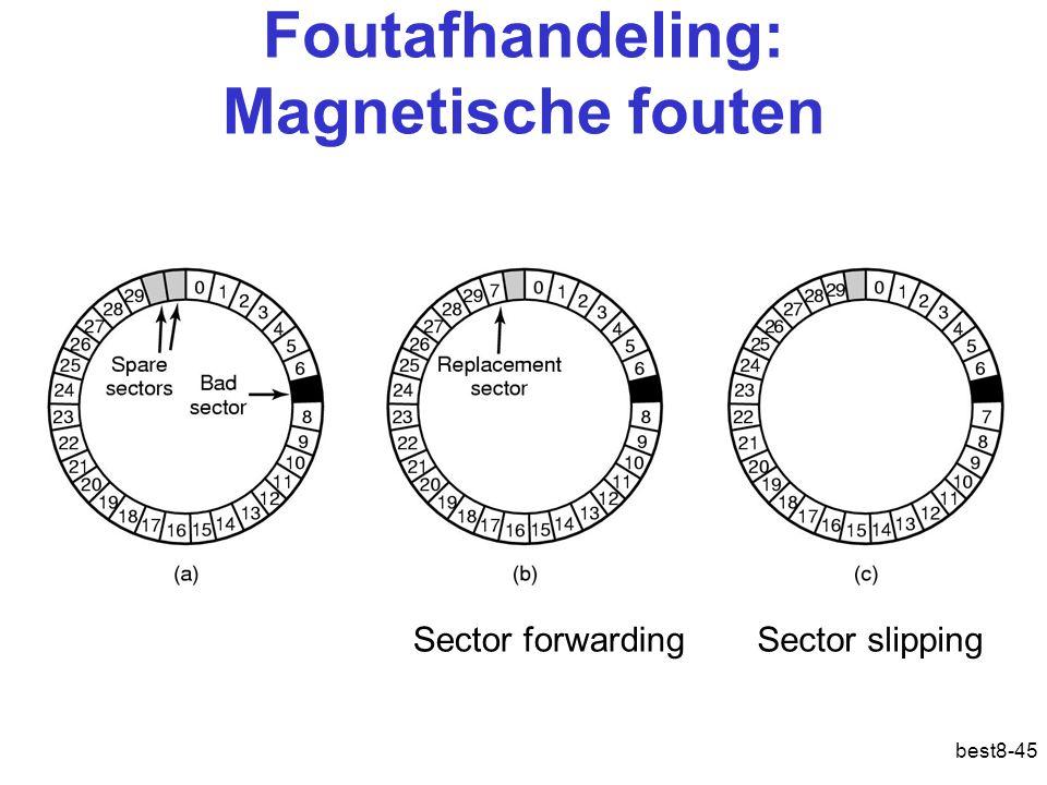best8-45 Foutafhandeling: Magnetische fouten Sector slippingSector forwarding