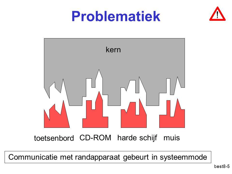 best8-26 Device drivers Er zijn essentieel vier types Blokapparaten Tekenapparaten Netwerkapparaten Andere (klokken, timers,…)