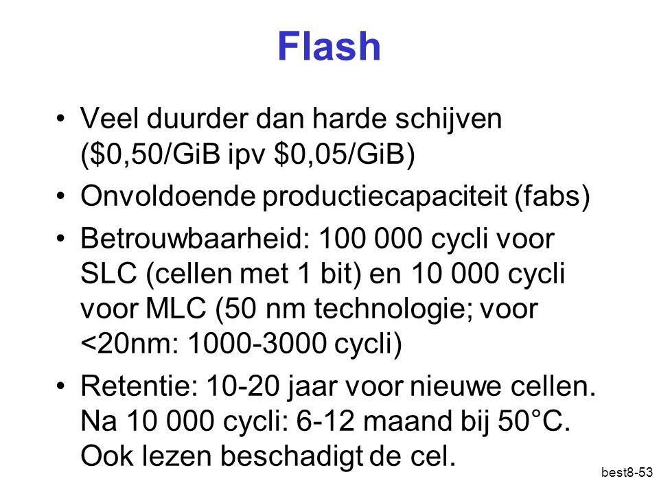 Flash Veel duurder dan harde schijven ($0,50/GiB ipv $0,05/GiB) Onvoldoende productiecapaciteit (fabs) Betrouwbaarheid: 100 000 cycli voor SLC (cellen