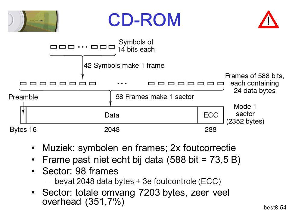 best8-54 CD-ROM Muziek: symbolen en frames; 2x foutcorrectie Frame past niet echt bij data (588 bit = 73,5 B) Sector: 98 frames –bevat 2048 data bytes