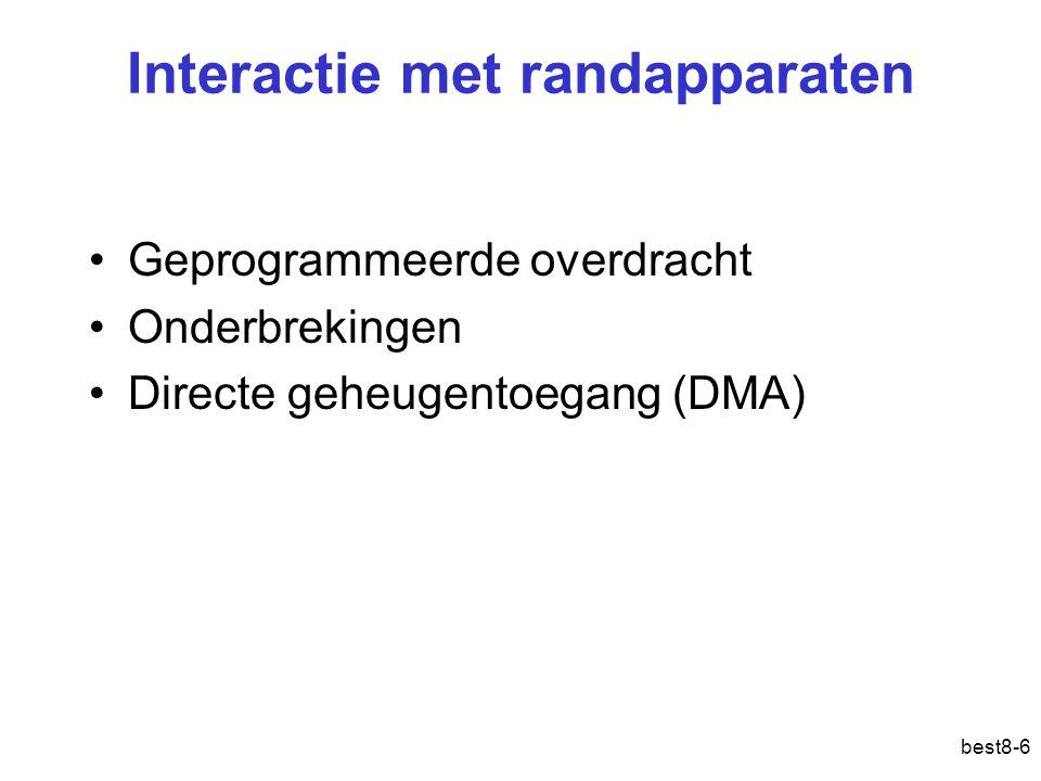 best8-6 Interactie met randapparaten Geprogrammeerde overdracht Onderbrekingen Directe geheugentoegang (DMA)