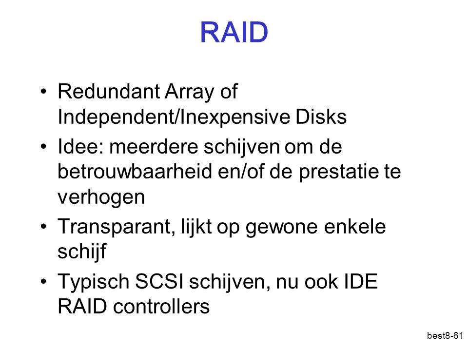 best8-61 RAID Redundant Array of Independent/Inexpensive Disks Idee: meerdere schijven om de betrouwbaarheid en/of de prestatie te verhogen Transparan