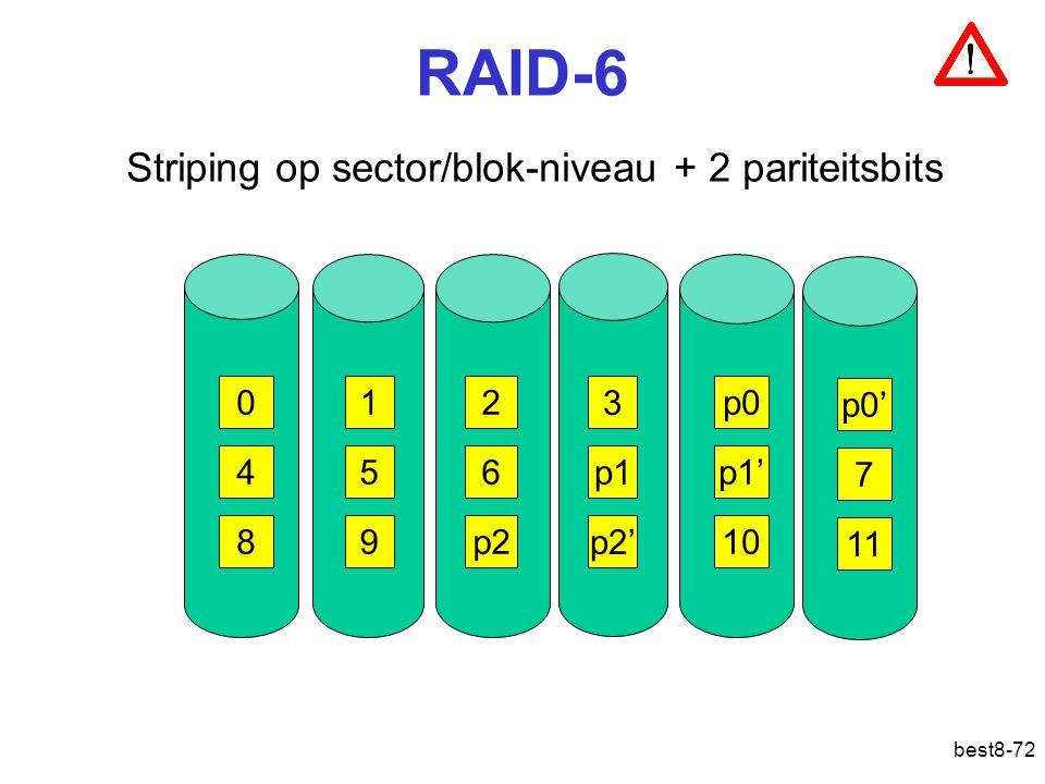 best8-72 RAID-6 Striping op sector/blok-niveau + 2 pariteitsbits 012 3 456 p1 89p2 p2' p0 p1' 10 p0' 7 11