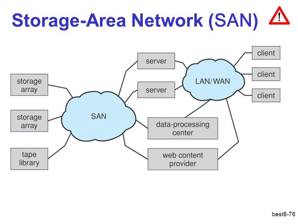 best8-76 Storage-Area Network ( SAN )