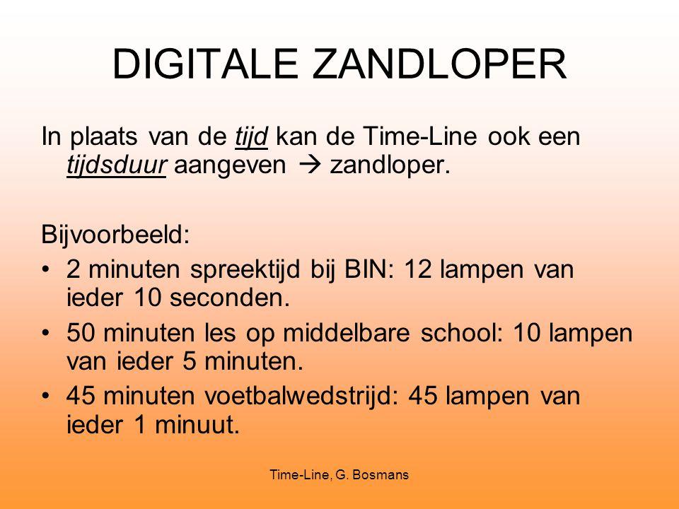 Time-Line, G. Bosmans DIGITALE ZANDLOPER In plaats van de tijd kan de Time-Line ook een tijdsduur aangeven  zandloper. Bijvoorbeeld: 2 minuten spreek