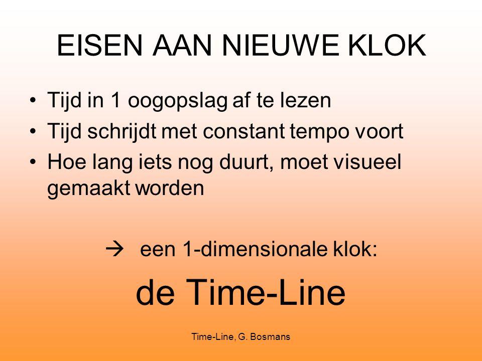 Time-Line, G. Bosmans EISEN AAN NIEUWE KLOK Tijd in 1 oogopslag af te lezen Tijd schrijdt met constant tempo voort Hoe lang iets nog duurt, moet visue