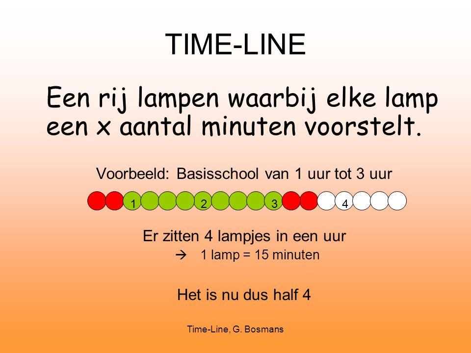 Time-Line, G. Bosmans TIME-LINE Een rij lampen waarbij elke lamp een x aantal minuten voorstelt. Voorbeeld: Basisschool van 1 uur tot 3 uur Er zitten