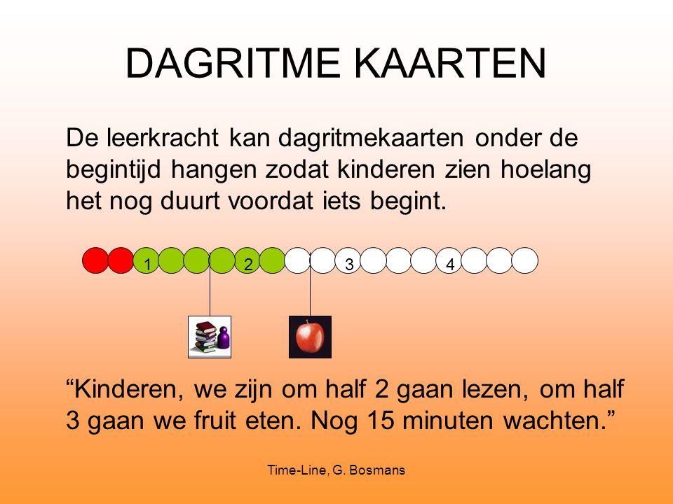 Time-Line, G. Bosmans DAGRITME KAARTEN De leerkracht kan dagritmekaarten onder de begintijd hangen zodat kinderen zien hoelang het nog duurt voordat i