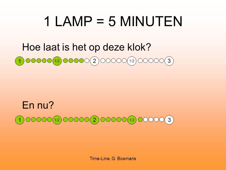 Time-Line, G. Bosmans 1 LAMP = 5 MINUTEN Hoe laat is het op deze klok? En nu? 1 1/2 23 1 23